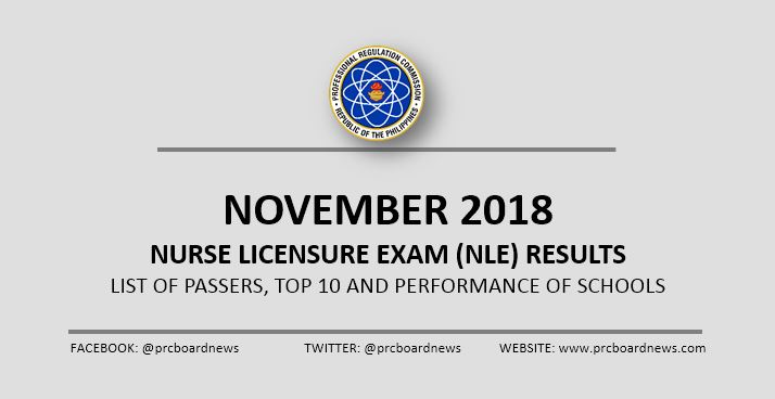 OFFICIAL RESULTS: November 2018 NLE nursing board exam list of passers, top 10