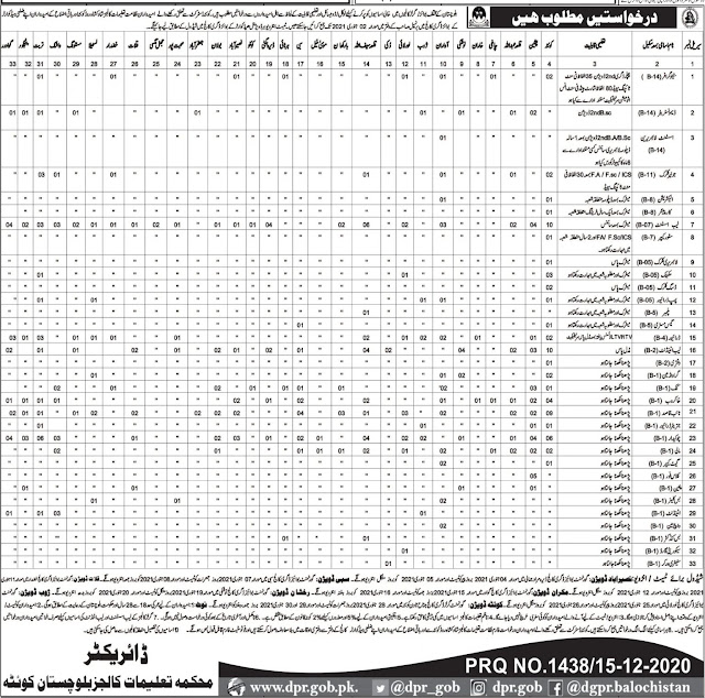 Education- Department Jobs 2020, Government Job Advertisement