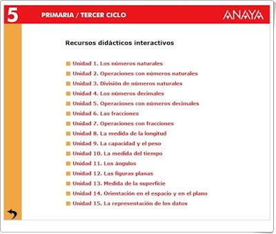 Recursos didácticos interactivos Anaya. Matemáticas de 5º de Primaria. Abre la puerta.