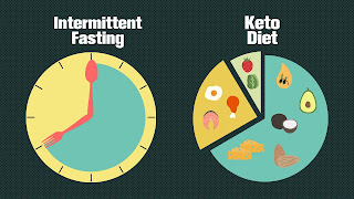 keto diet with intermittent fasting