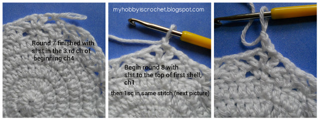 Lacy Shells Hat -  Free Crochet Pattern with Tutorial and Chart