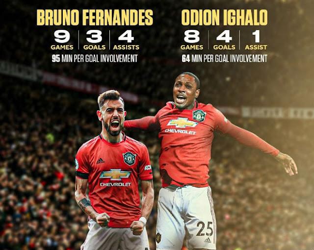 """Ighalo gây ngỡ ngàng ở MU: """"Ngon"""" như Fernandes, mơ suất đá chính"""