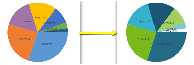 Step By Step Way To Change Colors Palette For Charts In Dynamics Crm