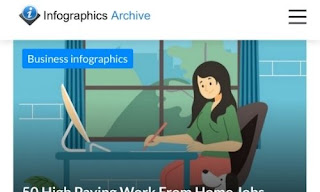 submit infographic at infographicsarchive