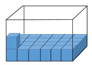 Contoh Soal PTS / UTS Matematika Kelas 5 Semester 2 Gambar 2
