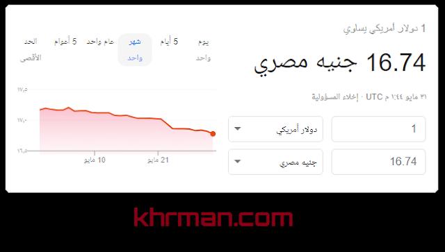 استمرار هبوط سعر الدولار امام الجنيه المصري (صور)