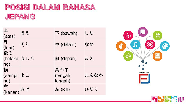 List antonim dalam bahasa Jepang