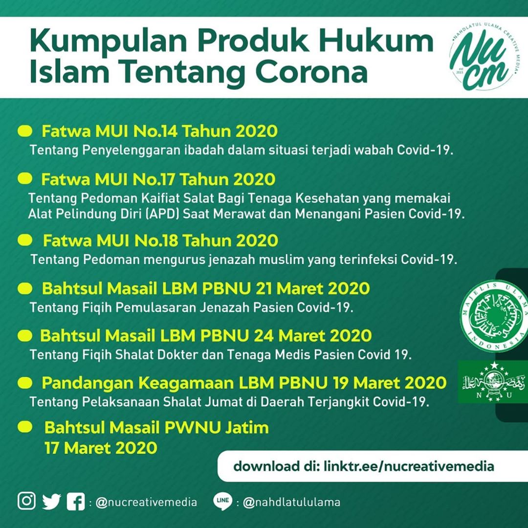 Download Produk Hukum Islam Terkait Covid-19