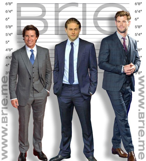 Charlie Hunnam height comparison with Tom Cruise and Chris Hemsworth