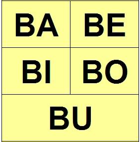 https://canaldasatividades.blogspot.com/2019/02/complete-as-palavras-com-ba-be-bi-bo-bu.html