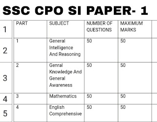 SSC RESULT AND SYLLABUS