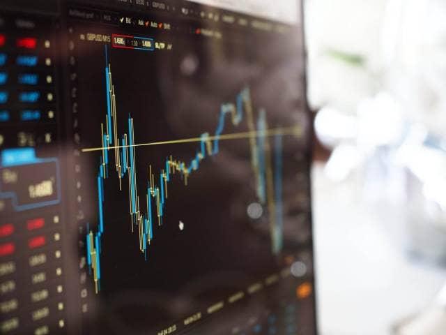 технический анализ акций