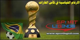 الارقام القياسية في كأس القارات,كاس القارات 2017,احصائيات كأس القارات,كاس القارات,منتخب البرازيل,كاس القارات 2021,البرازيل,كرة القدم,منتخب فرنسا,قطر 2021,كأس القارات 2018,كأس القارات 2005,كأس القارات 2021,كأس القارات 1999,كأس القارات 2013,كأس القارات 2017,كاس القارات 99,هداف كأس القارات التاريخي,السعودية,منتخب الارجنتين,كاس القارات 2015