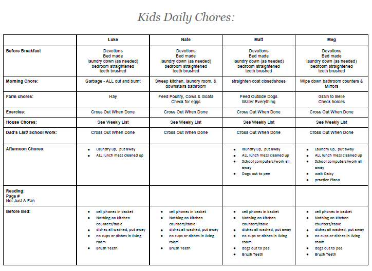 Teen Chore Chart Template  VisualbrainsInfo