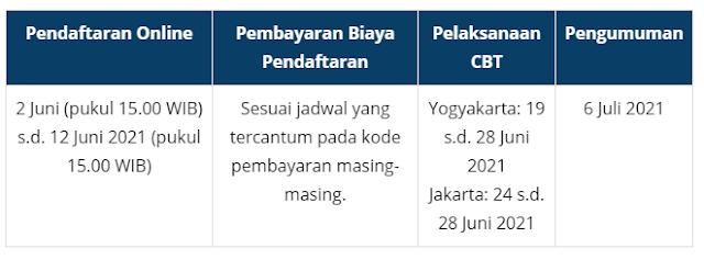 Jadwal Pendaftaran CBT UTUL UGM 2021