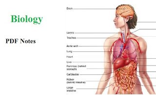 Biology Notes and Questions PDF in Hindi