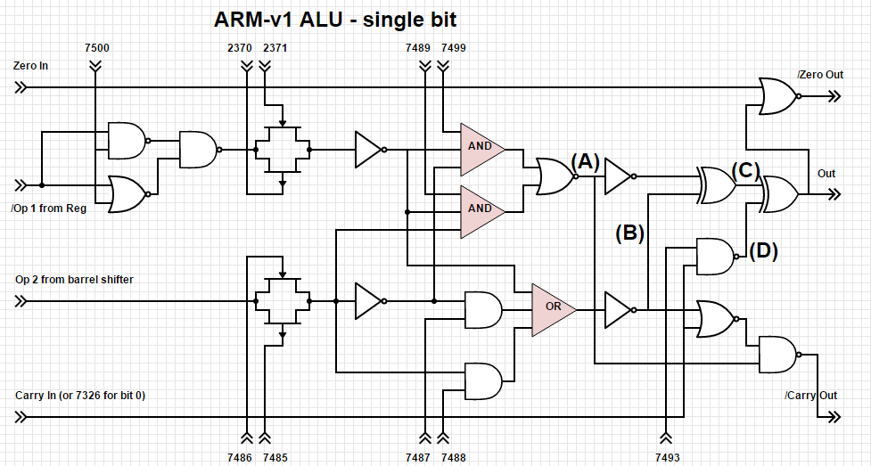 logic diagram of 1 bit alu