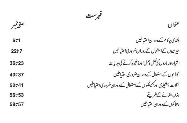 Construction Accidents Urdu
