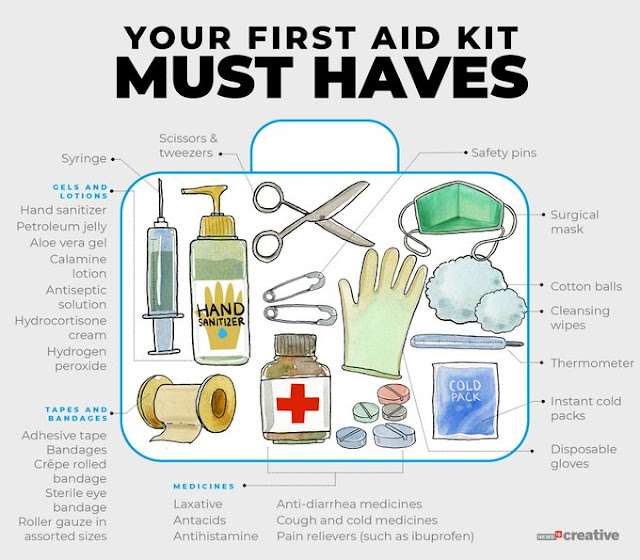 World's First Aid Day: Items That Must Have on Yours First Aid Kit