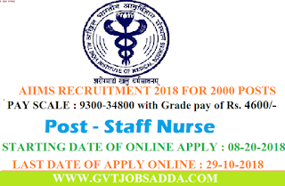 AIIMS RECRUITMENT 2018 FOR 2000 POSTS