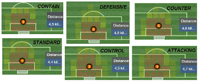 Sweeper Keeper support average positions