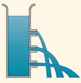 CLASS 6 | Science | তরল ও গ্যাসীয় পদার্থের স্থিতি ও গতি