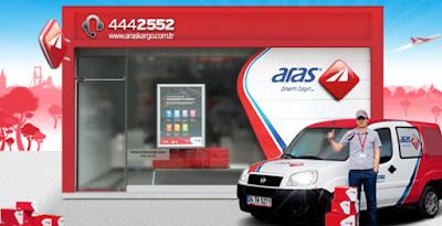 Aras Kargo ile Aliexpress Siparişleri 5 Günde Türkiye'de