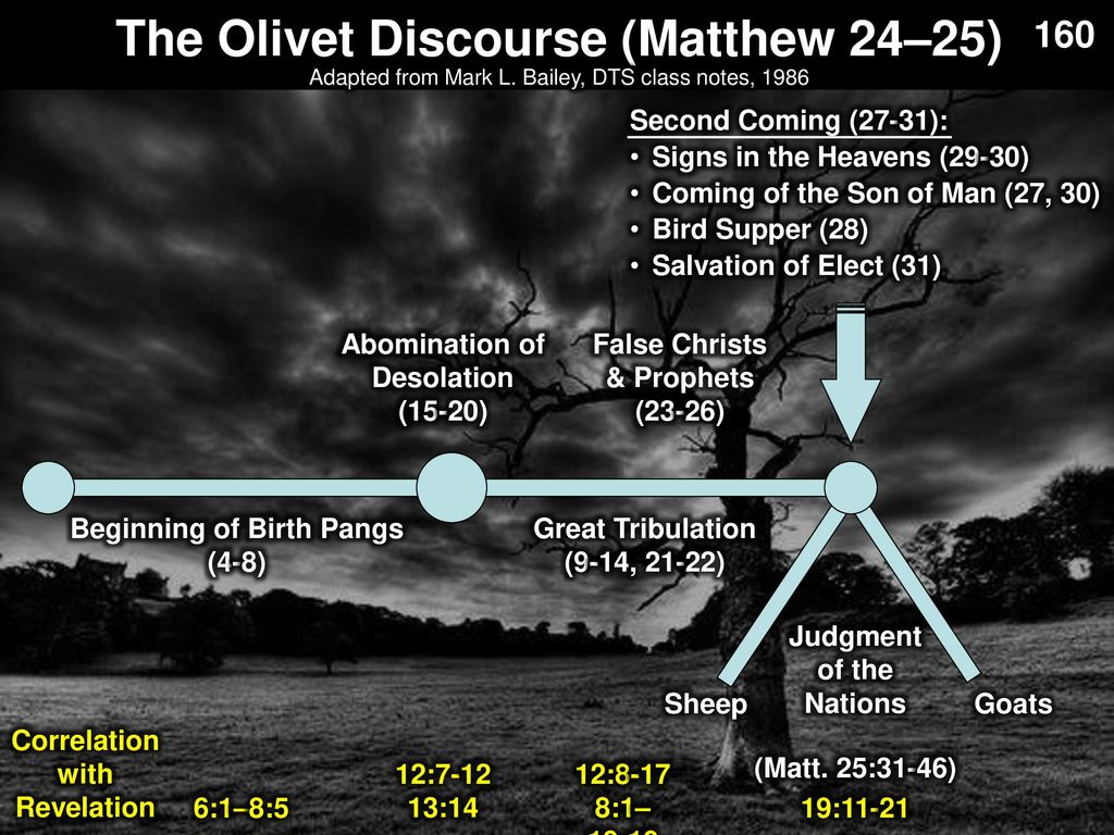 post tenebras lux matthew 24 3 14 signs that the end is near