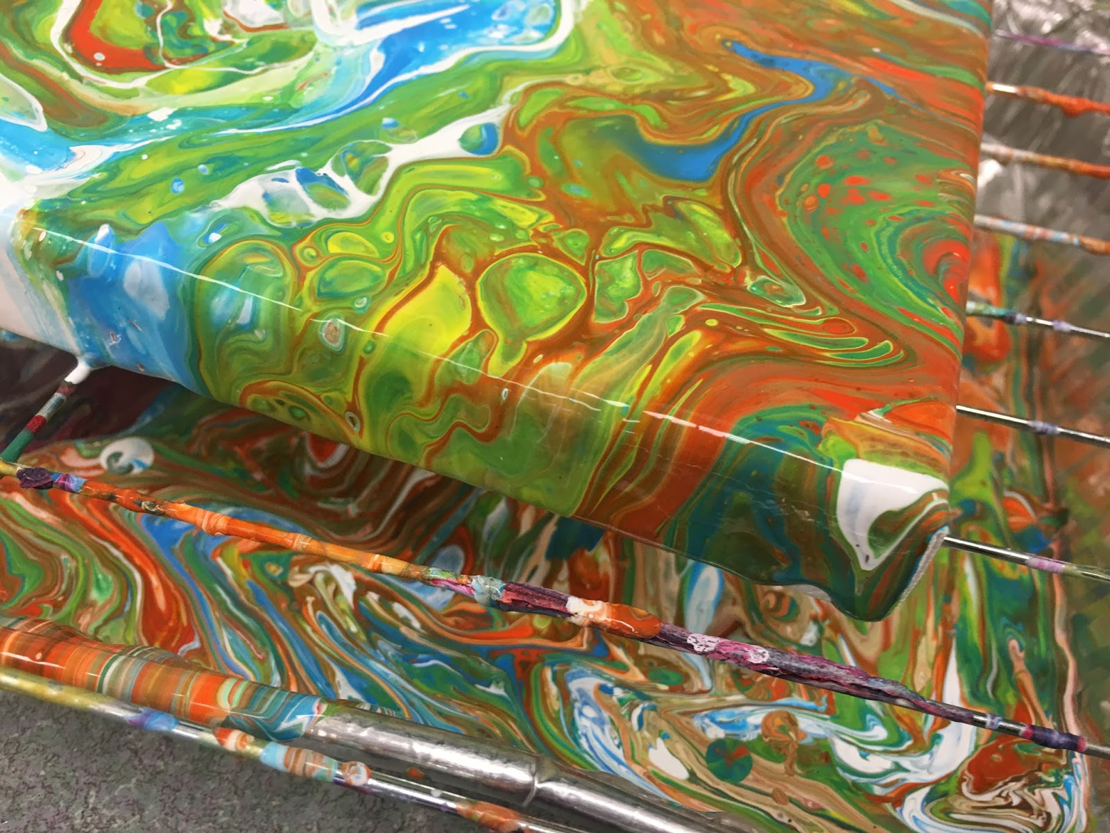 Art Room Blog: Acrylic Pour Painting...