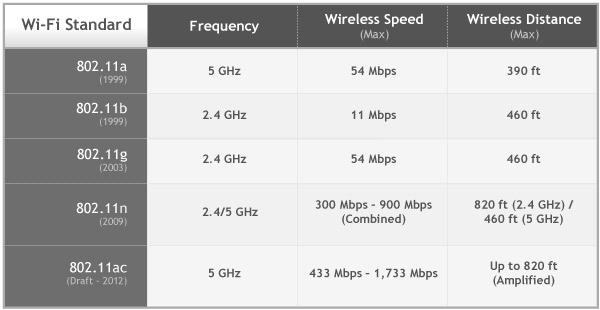 Cara Mudah Membatasi Bandwidth Internet WiFi Indihome