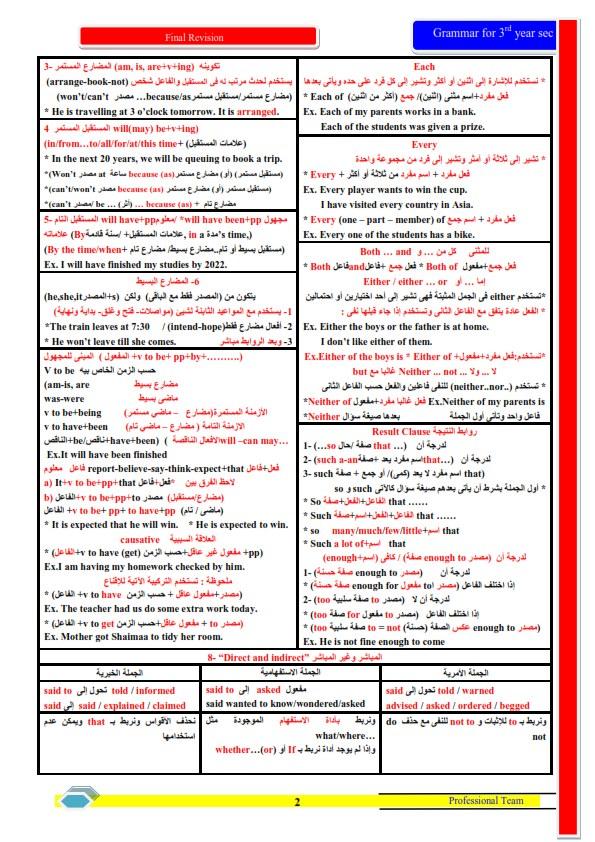 أهم قواعد اللغة الانجليزية للثانوية العامة بشكل مختلف 2