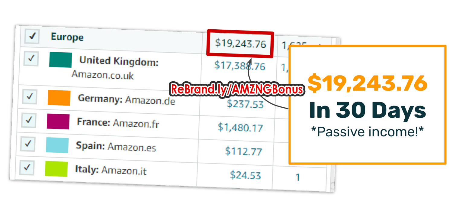 amzng income $19,243 every single month amazon case study