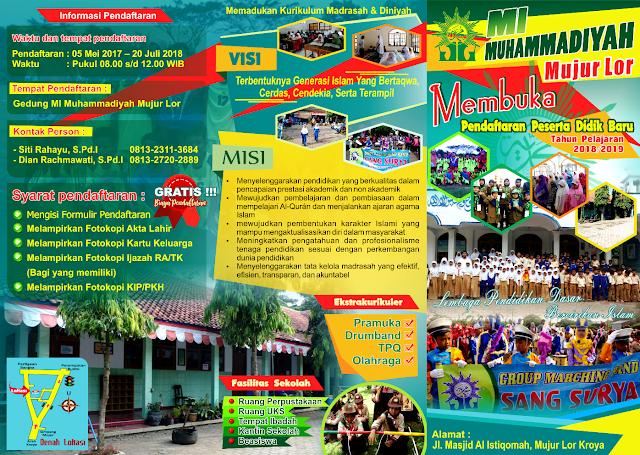 Desain Banner Perpisahan Sekolah cdr