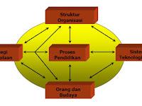 Tujuan Dan Deskripsi Mata Kuliah Teknologi Informasi Pendidikan