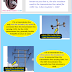 Electrical Infographics: Identify Transmission Line Voltage