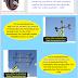 Electrical Infographics: Identify Transmission Line Voltage
