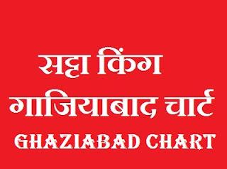 Satta king Ghaziabad Chart 2016