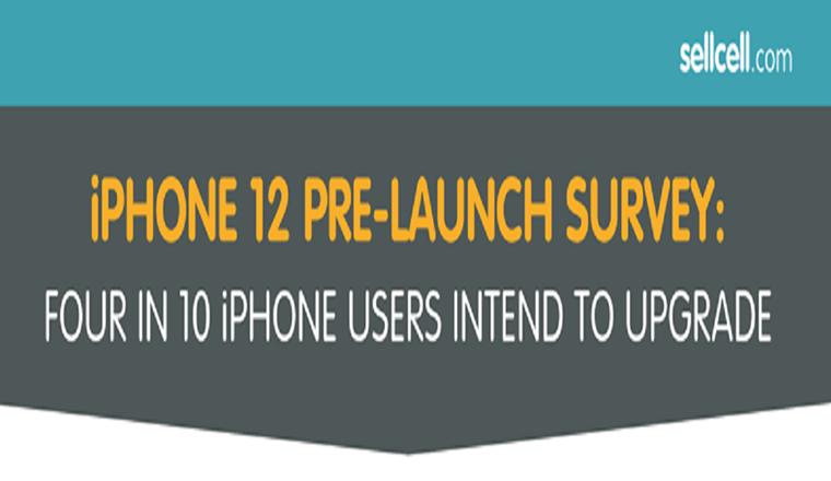 iPhone 12 Pre-launch Survey: 4 in 10 IPhone Users Intend to Upgrade #infographic