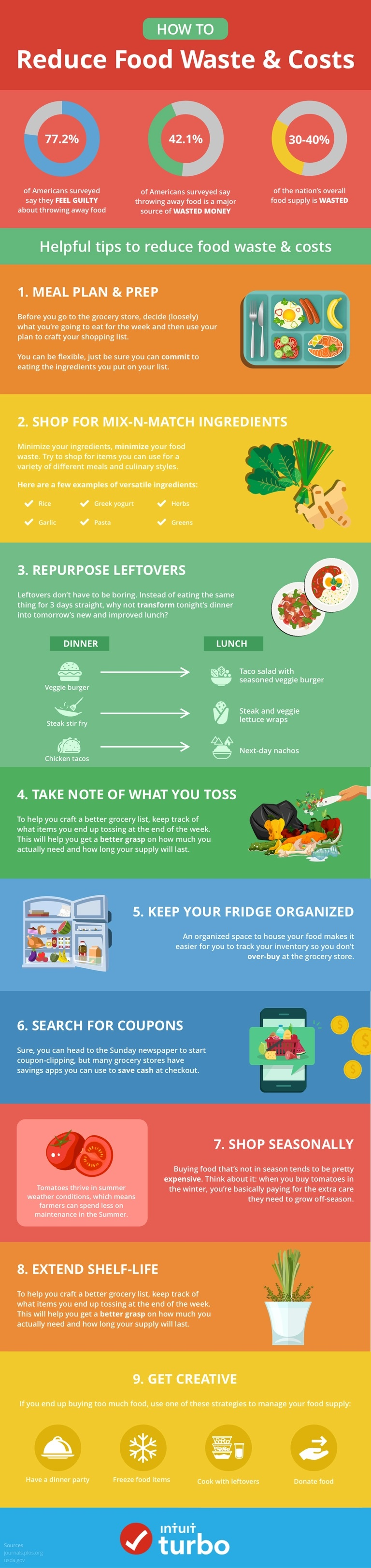 How to Reduce Food Waste & Food Costs #infographic