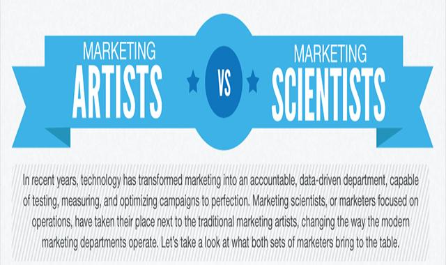 Marketing Artists vs. Marketing Scientists