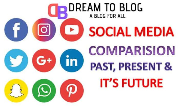 Comparing-Social-Media-Past-Present-And-Future