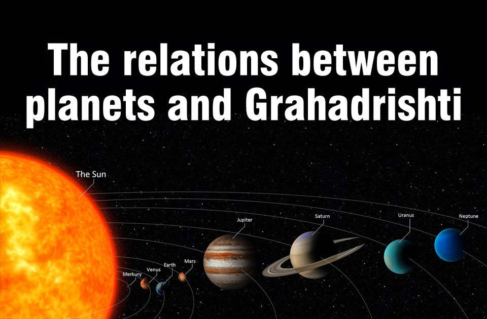The relations between planets and Grahadrishti