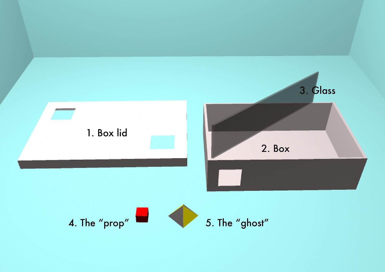 Peppers ghost cardboard box