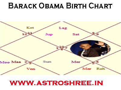 barack obama astrology