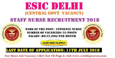 ESIC Delhi Staff Nurse Recruitment 2018 (Central Govt  Vacancy)
