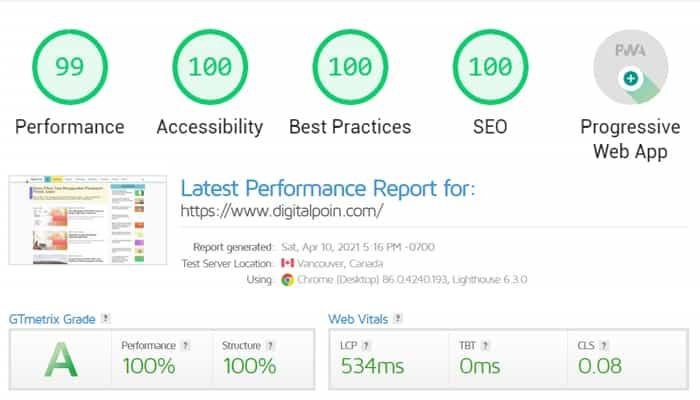 Meningkatkan Performa Blog Dengan Skor 100 Pentingkah