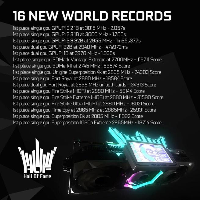 16 world overclocking records