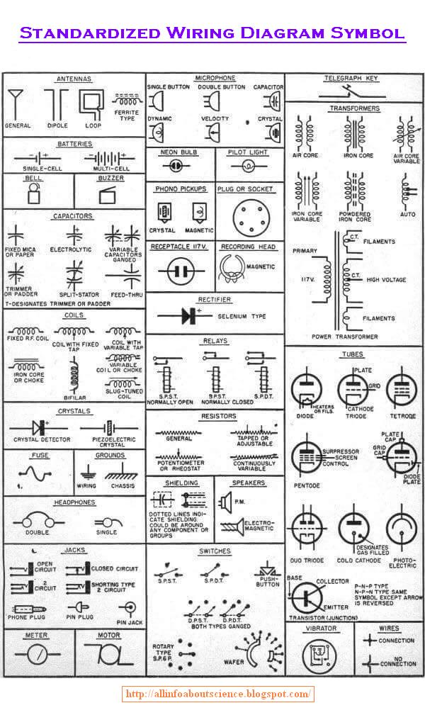 Science and Engineering: Standardize Circuit Symbols