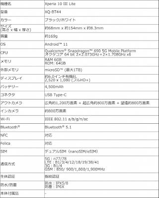 Xperia 10 III Liteの基本スペック表