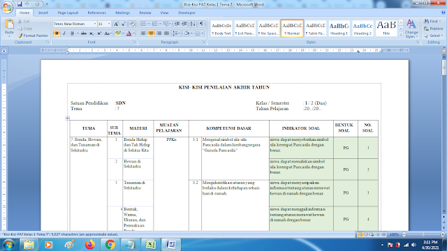 Kisi Kisi Soal PAT Tema 7 Kelas 1 Semester 2 Kurikulum 2013 Revisi Terbaru